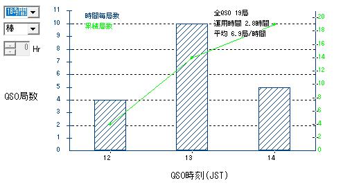 2017qrpsprint_rate