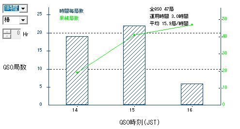 2017shizuoka_rate